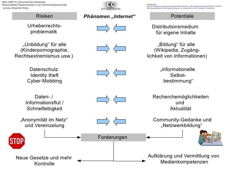 WiSe 2009-10, Universität des Saarlandes Übung Digitale Arbeitsmethoden in der Geschichtswissenschaft                     ...