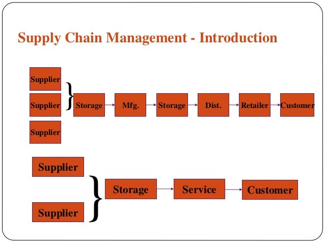 supply chain issues at whirlpool Supply chain visibility have become critical for companies in today's supply chain environment challenges and aberdeen group, may 2013 top supply chain.