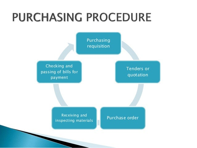 purchase procedure steps