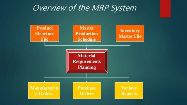 material requirement planning at mcdonalds This definition explains the meaning of material requirements planning (mrp), a system for calculating materials and components needed to manufacture a.