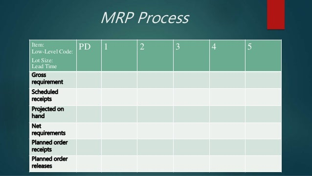 MRP Process Item: Low-Level Code: Lot Size: Lead Time PD 1 2 3 4 5 Gross requirement Scheduled receipts Projected on hand ...
