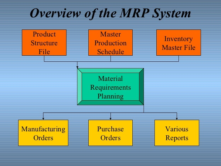 material requirements planning mrp system riordan manufacturing