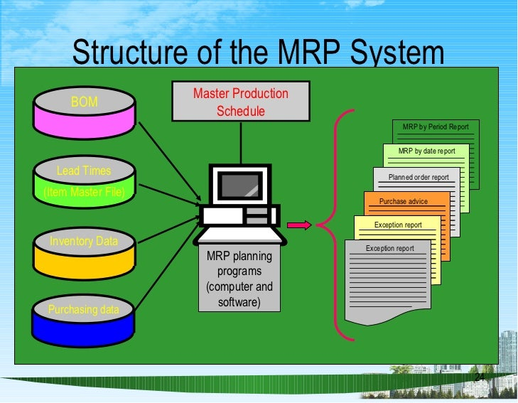 Material requirements planning (mrp) and erp ppt video online.
