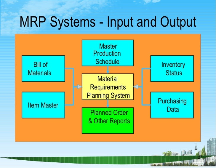 benefits of using mrp ii system Manufacturing resource planning (mrp ii) the typical mrp ii system employs a modular organizational structure modules keep track of, and regulate.