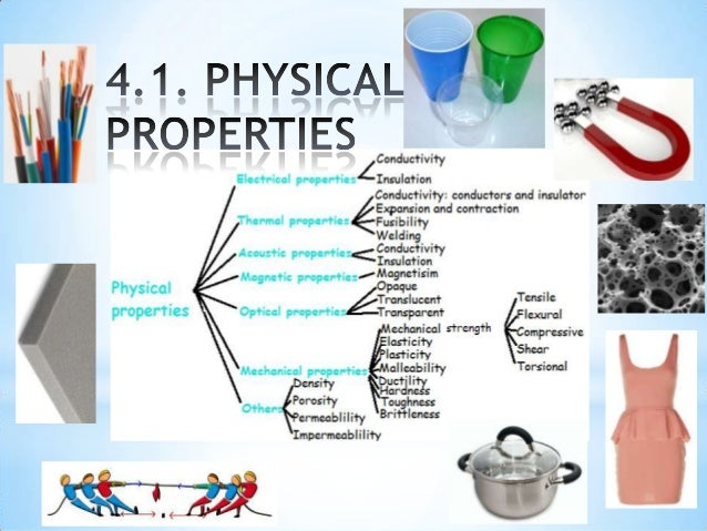 Technologies Unit 4 Materials