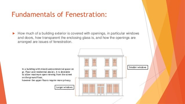 Image Result For Types Of Windows For Shade