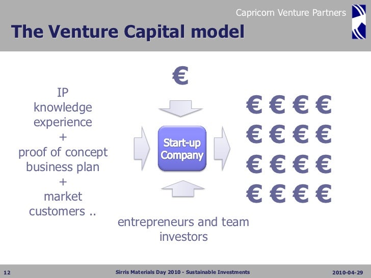 how venture capitalists evaluate potential venture The venture capital (vc) industry uses due diligence to describe what the investor does to evaluate a potential investment opportunity by definition, investing in early-stage companies is risky.