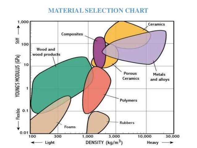 online chromatographic methods