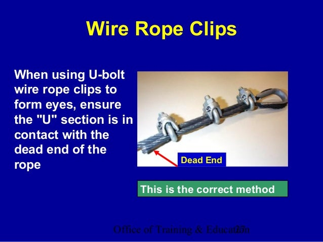 Exelent Wire Rope Ansi Standards Frieze - Electrical Diagram Ideas ...