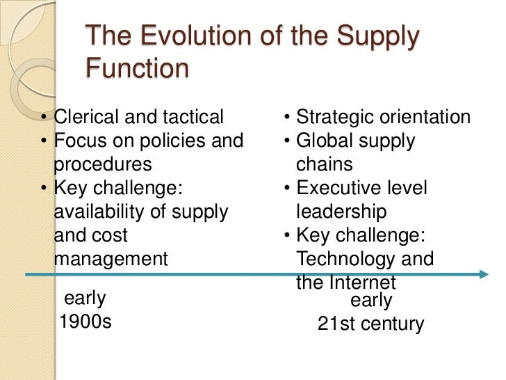 purchasing function and the evolution of supply management in the 21st century Supply chain management the supplier relationship has become so integral in effective business management that the business system supply chain management has evolved in the early 21st century.