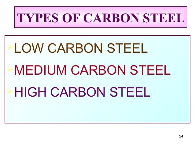 Medium Carbon Steel Wire : Material technology