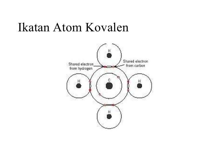 Material teknik ikatan atom ionik 17 ccuart Image collections