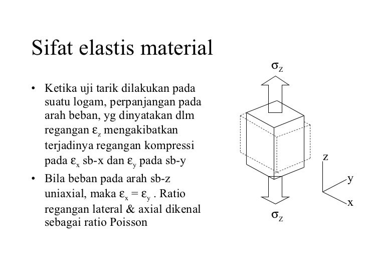 Material teknik 49 ccuart Image collections