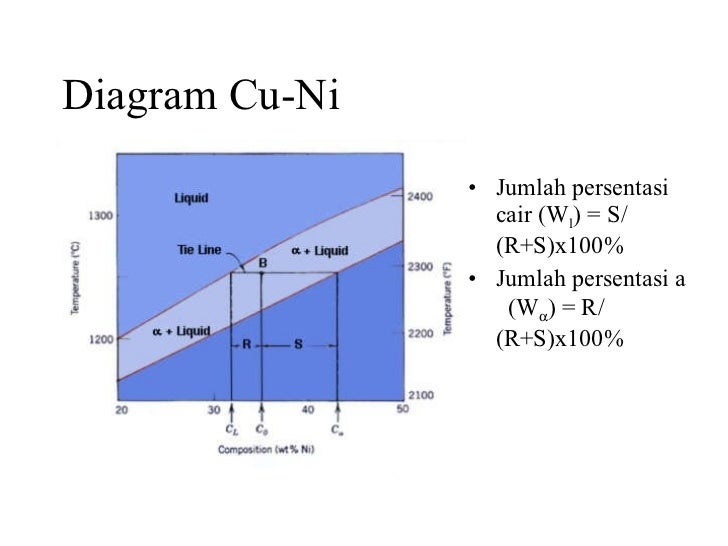 Material teknik diagram ccuart Image collections