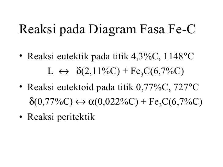 Material teknik 73 reaksi pada diagram fasa ccuart Image collections
