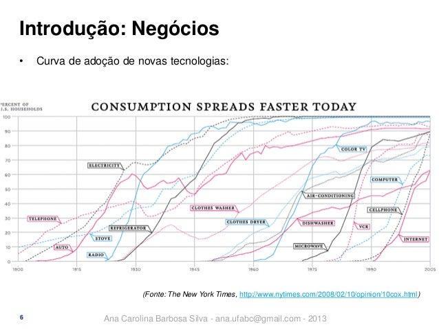Introdução: Negócios •  Curva de adoção de novas tecnologias:  (Fonte: The New York Times, http://www.nytimes.com/2008/02/...