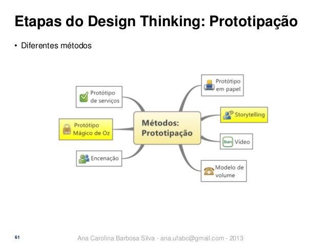 Etapas do Design Thinking: Prototipação • Diferentes métodos  61  Ana Carolina Barbosa Silva - ana.ufabc@gmail.com - 2013