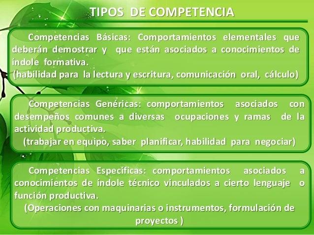TIPOS DE COMPETENCIA Competencias Básicas: Comportamientos elementales que deberán demostrar y que están asociados a conoc...
