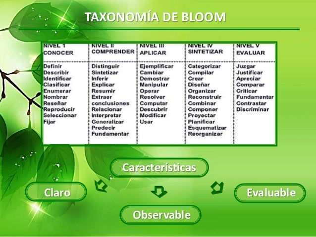 TAXONOMÍA DE BLOOM Características Claro Observable Evaluable