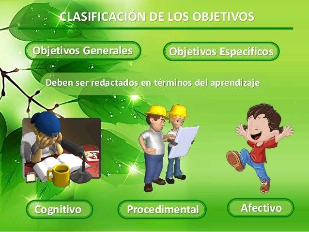 CLASIFICACIÓN DE LOS OBJETIVOS Objetivos Generales Objetivos Específicos Deben ser redactados en términos del aprendizaje ...