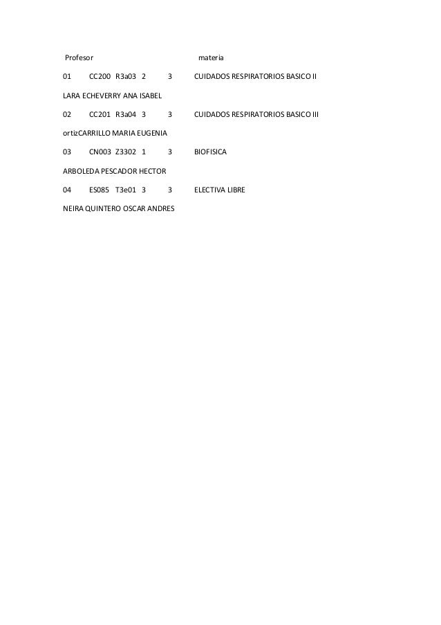 Profesor materia01 CC200 R3a03 2 3 CUIDADOS RESPIRATORIOS BASICO IILARA ECHEVERRY ANA ISABEL02 CC201 R3a04 3 3 CUIDADOS RE...