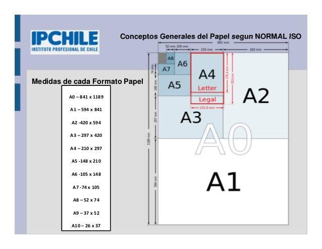 Conceptos Generales del Papel segun NORMAL ISOA0 – 841 x 1189A1 – 594 x 841A2 -420 x 594A3 – 297 x 420A4 – 210 x 297A5 -14...