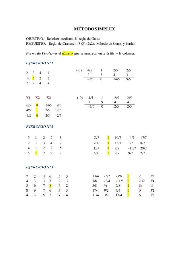 MÉTODO SIMPLEX OBJETIVO.- Resolver mediante la regla de Gauss REQUISITO.- Regla de Crammer (3x3) (2x2); Método de Gauss y ...