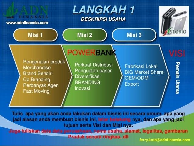 contoh bisnis plan lengkap