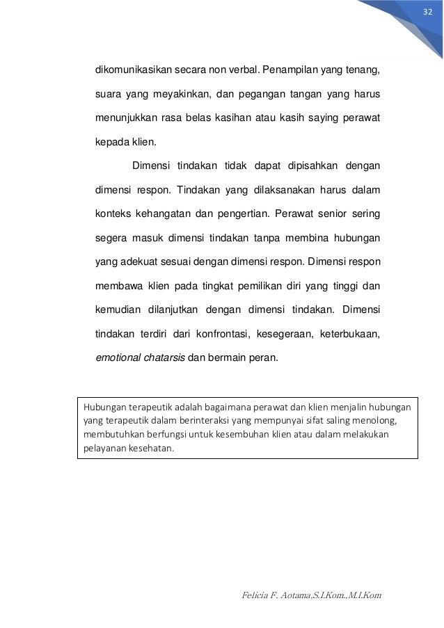 Materi Buku Panduan Komunikasi Terapeutik