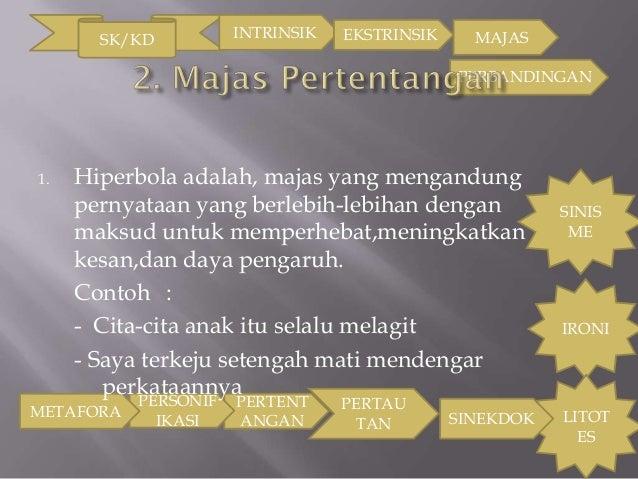 Contoh Majas Hiperbola Litotes Ironi Paradoks Antitesis ...