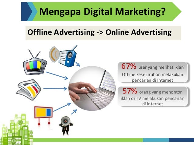 Kampanye strategi digital marketing ccuart Images