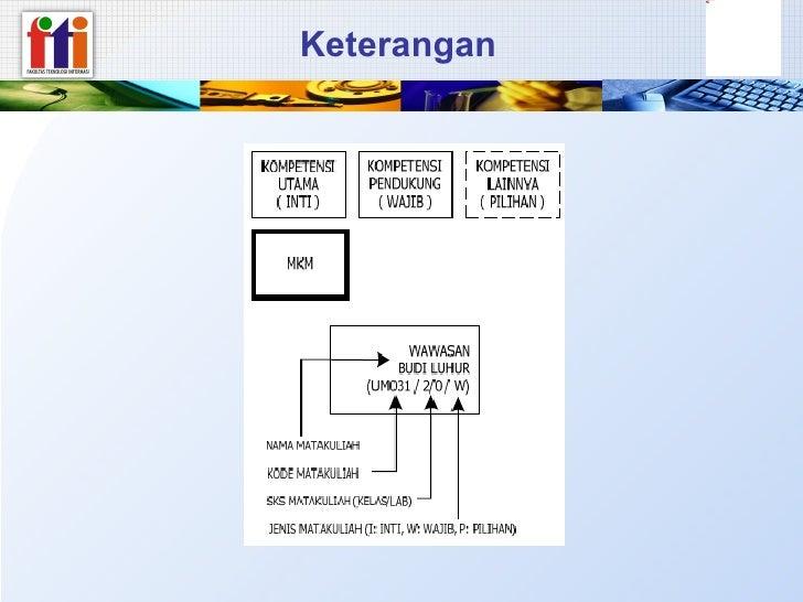 Materi fakultas fti versi2003 bagan kurikulum dan prasyarat ka 55 ccuart Images