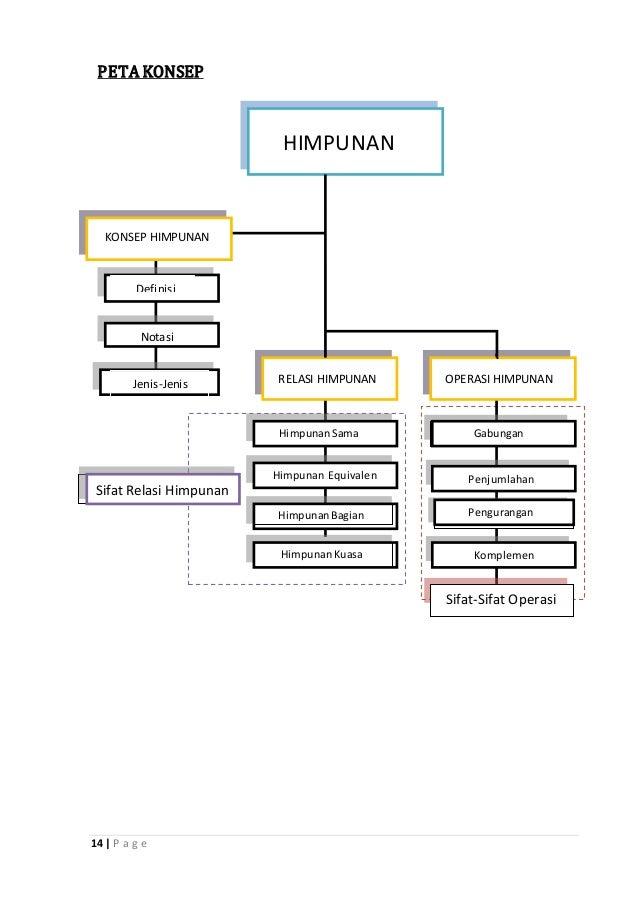 Generator Head Diagram likewise Creating Workflows moreover Flow Chart Template likewise 25251 moreover Diagram Listrik Logika Matematika. on process workflow diagram