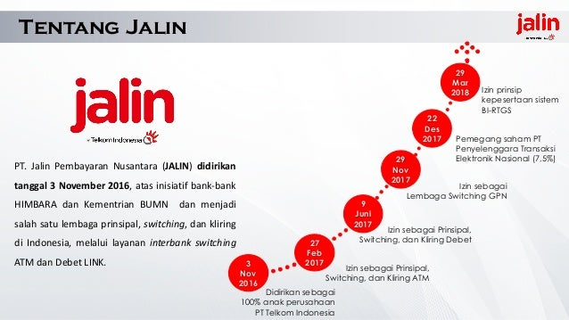 Jalin Company Overview