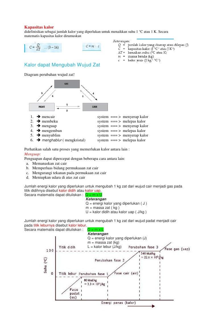 Kapasitas kalordidefinisikan sebagai jumlah kalor yang diperlukan untuk menaikkan suhu 1 °C atau 1 K. Secaramatematis kapa...