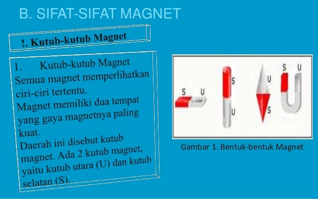 Jurnal Tentang Magnet Dan Sifat Sifat - Doc Tugas Daring 2 ...