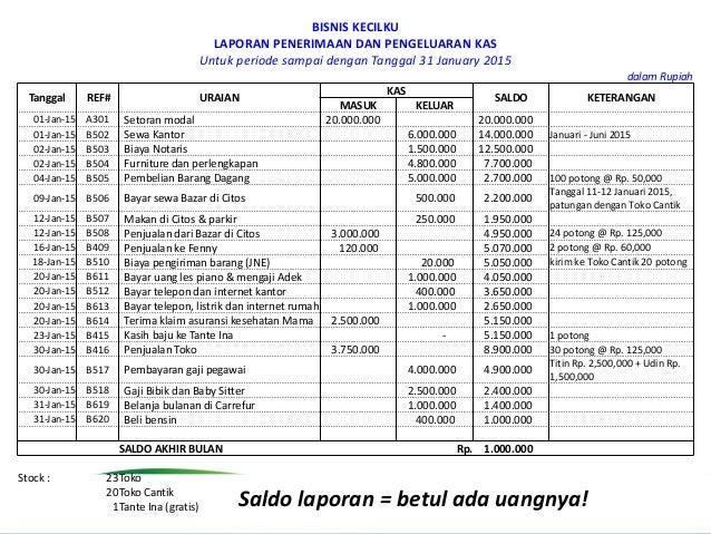 Materi Keuangan Pribadi Dan Keuangan Bisnis Komunitas N Gec