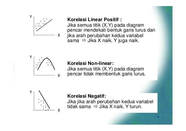 Minggu 9teknik analisis korelasi 3 4 ccuart Gallery