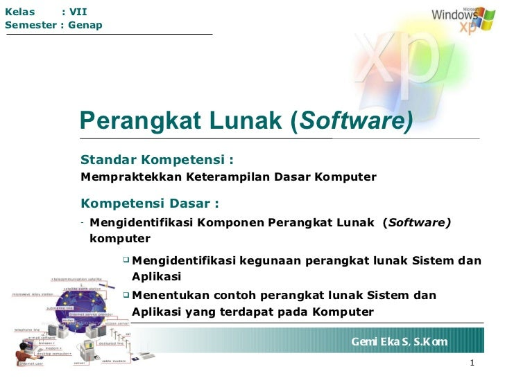Perangkat Lunak ( Software ) Gemi Eka S, S.Kom Standar Kompetensi : Mempraktekkan K e terampilan Dasar Komputer Kompetensi...