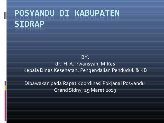 BY: dr. H. A. Irwansyah, M.Kes Kepala Dinas Kesehatan, Pengendalian Penduduk & KB Dibawakan pada Rapat Koordinasi Pokjanal...