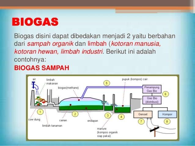 Pemanfaatan Sampah Limbah Sebagai Energi Terbarukan