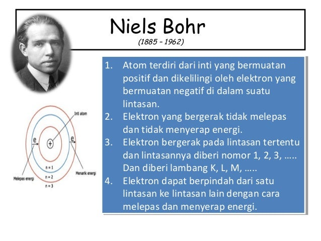 ATOMIC THEORY 2008 BY FARID 19 n3 + n2 n1E1E2 E3 M L K E1 < E2 < E3 Gambar Model Atom Niels-Bohr Besarnya energi yang dipe...