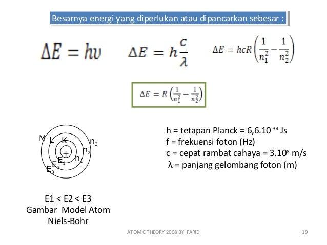 KELEMAHAN • Melanggar asas ketidakpastian Heisenberg karena elektron mempunyai jari-jari dan lintasan yang telah diketahui...