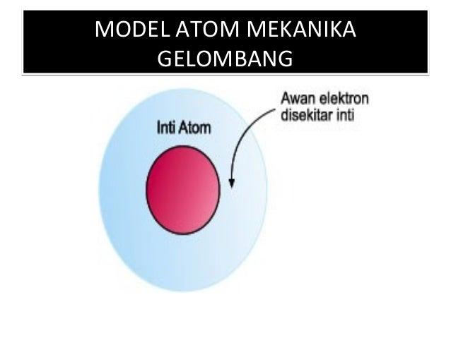 TEORI ATOM MEKANIKA GELOMBANGTEORI ATOM MEKANIKA GELOMBANG • Elektron berada di daerah yang disebut orbital (awan elektron...