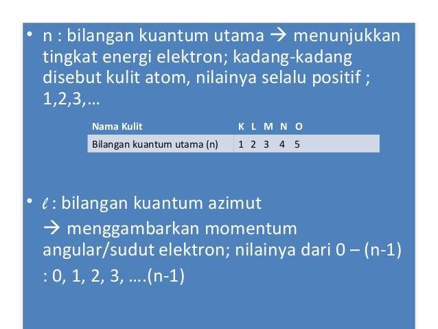 Gabungan bilangan kuantum n dan l menunjukkan keadaan atomik Hubungan n dan l Orbital s maksimal diisi oleh 2 e p 6 e d...
