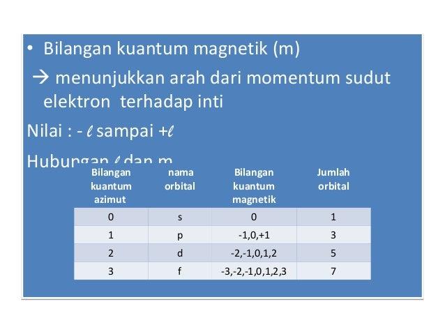 • Bilangan kuantum spin  menunjukkan arah perputaran elektron pada sumbunya Dalam satu orbital, maksimum dapat beredar 2 ...