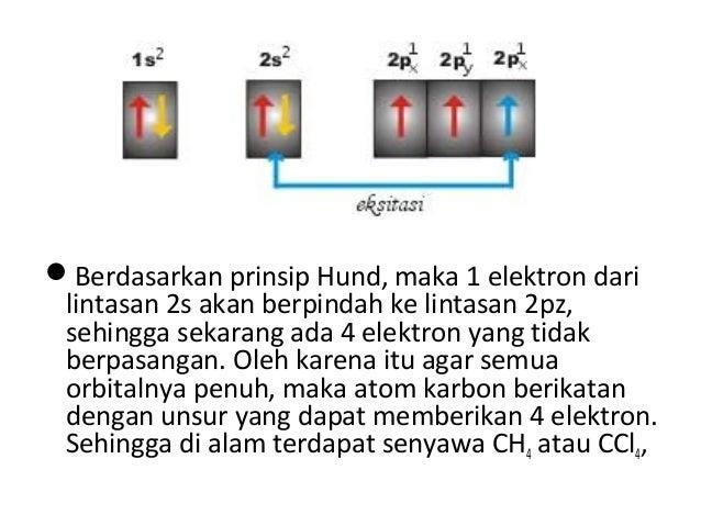 Materi sejarah dan struktur atom ppt