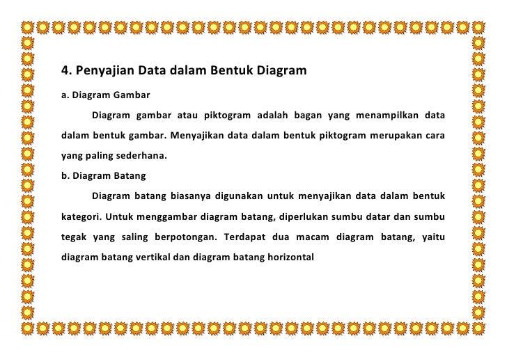 Materi statitiska smp 9 4 penyajian data dalam bentuk diagrama ccuart Images