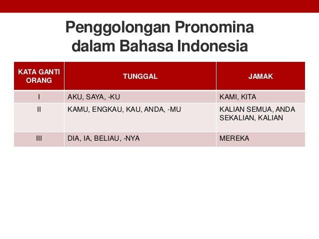 Materi Teks Cerita Ulang Bahasa Indonesia Kelas XI