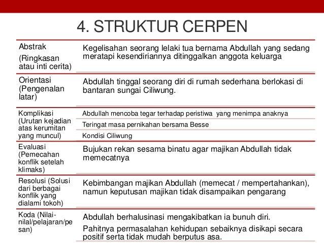 Materi Teks Cerpen Bahasa Indonesia Kelas Xi K13